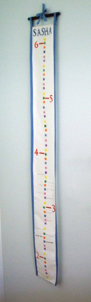 Sasha's Growth Chart